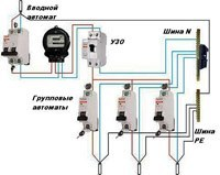 Электропроводка на даче город Балахна